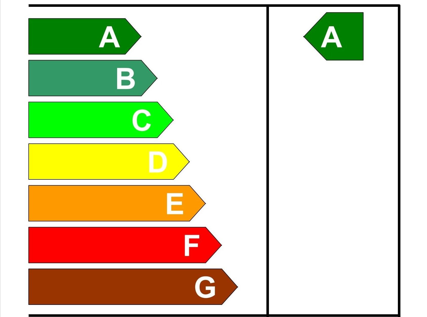 upvc window A rating