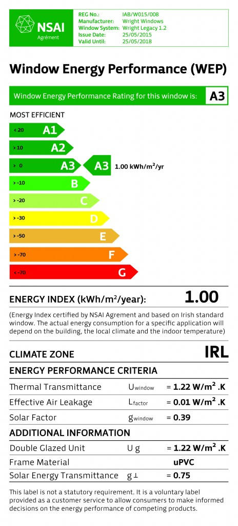 W015_008 Wright Window Systems Energy Rating Chart_A3