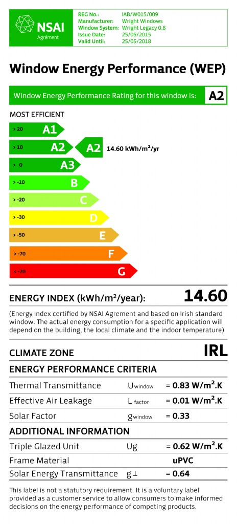 Residence 9 Energy Rating