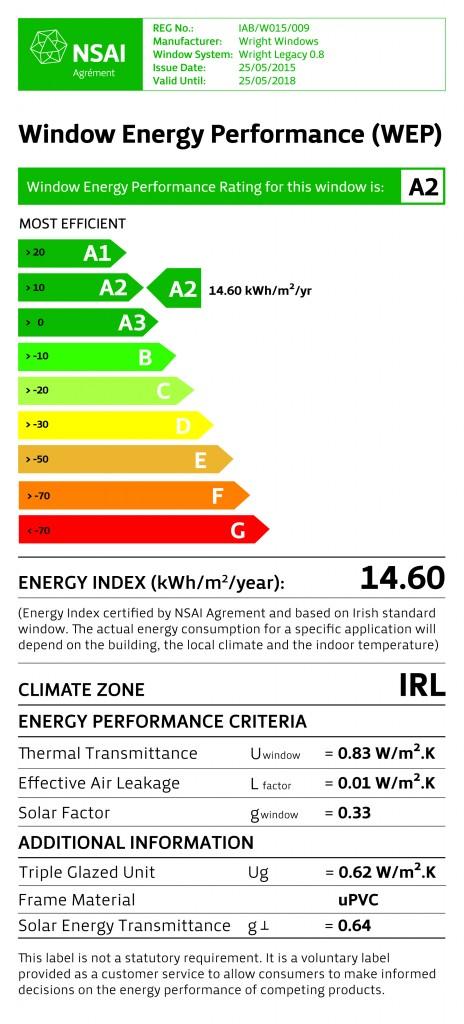 Residence 9 Energy Rating
